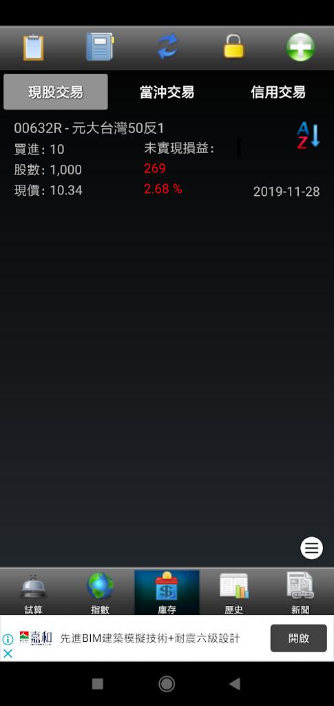 新增00632R-2