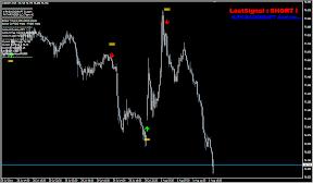 2011-08-01_2243  USD-JPY M15