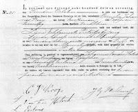 Kooij, Pieter Geboorteakte 10-10-1873 Krimpen ad Lek.jpg