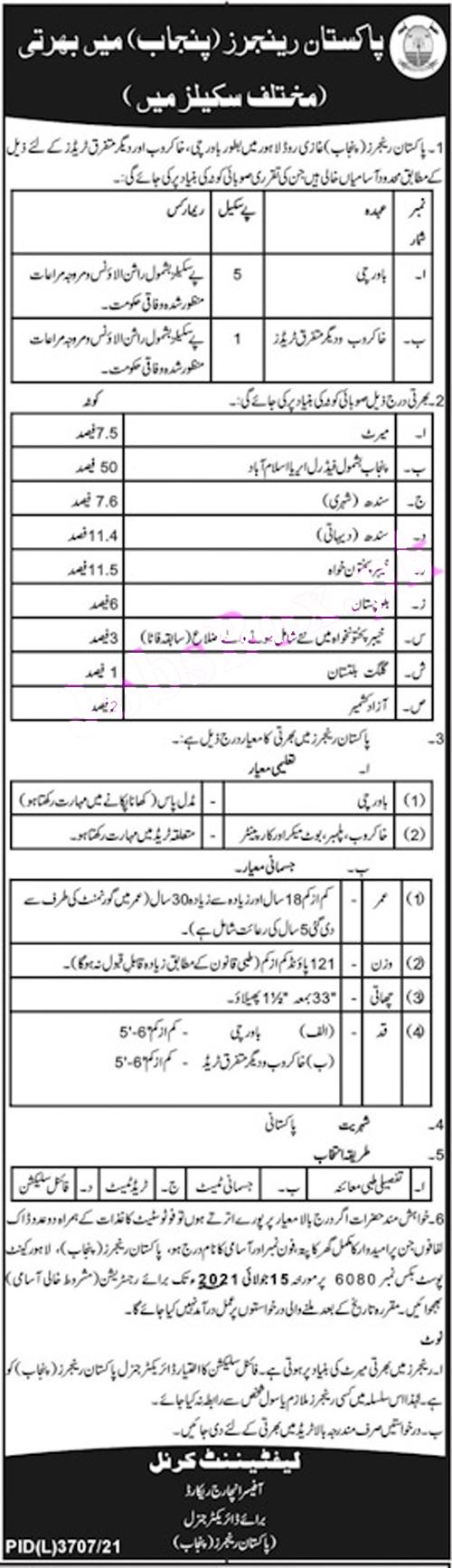 Pakistan Rangers Civilian Jobs 2021
