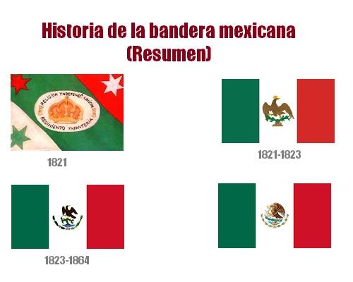 En el presente artículo encontrarás la historia de la bandera
