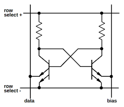 The RAM cell used in the Intel 3101 is based on multiple-emitter transistors. The row select lines are raised to read/write the row of cells. Each data line accesses a column of cells.