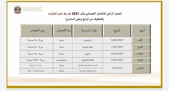 جدول الامتحانات الوزارية التعويضة يناير 2021 الصف الرابع حتى السادس