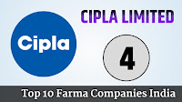 Cipla Limited