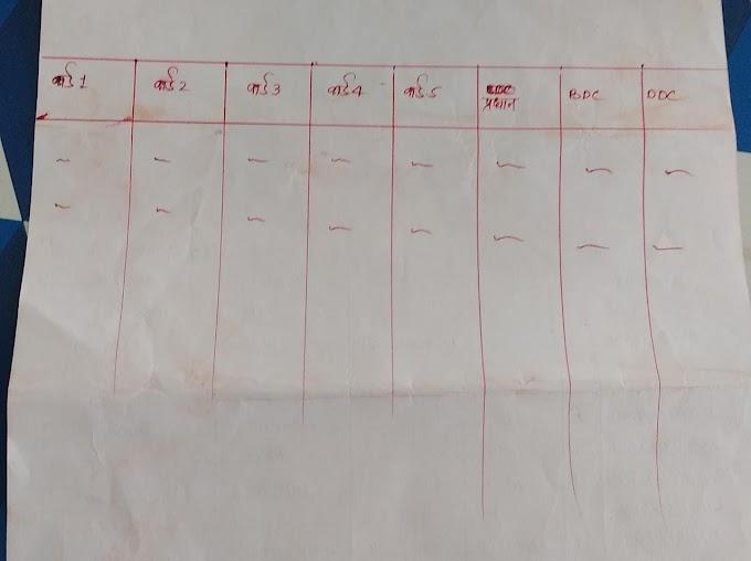 मतदान अधिकारी 2 के लिए अति महत्वपूर्ण- अधिकतर बूथों पर संभव है कि सभी वार्डो के सदस्यों का भी चुनाव हो, ऐसी स्थिति में किसी लंबी मेज पर उपर्युक्त प्रकार से कागज चिपका लें। उस पर आपके बूथ से सम्बंधित वार्ड संख्या दर्ज कर दें। BDC में भी स्प्लिट हो सकता है, उसमे भी कागज की पर्ची में वार्ड से वार्ड तक नोट करके चिपका दें। इससे आपको काफी आसानी होगी।