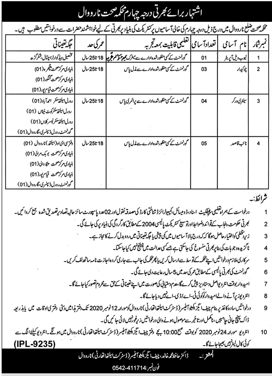 Health Department Jobs October 2020