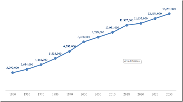 Bolivia cuenta con más de 11 millones de habitantes a 2018