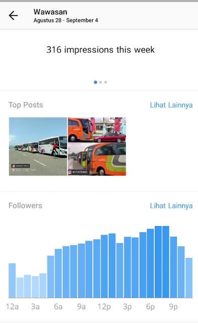 Instagram versi 9.2.5 Stats