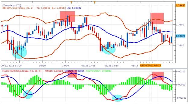 Forexpros dolar euro