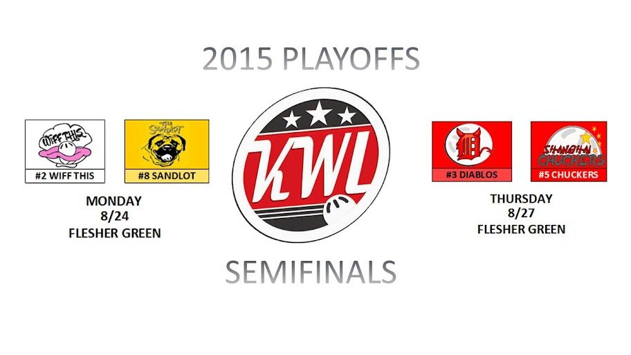2015 Playoffs - Round 2