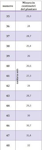 best authentic 0a3d9 49d6e Dettagli su BIRKENSTOCK ARIZONA CIABATTE dal 35 al 50 PELLE UOMO DONNA  PIANTA LARGA STRETTA