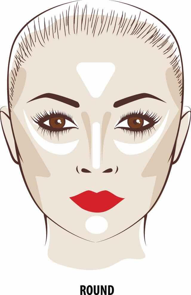 يمكن أن تحصل أشكال الوجه المستديرة على تأثير أكثر حدة