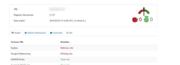 sito-malevolo-virus-total