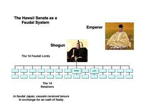 Senate as a feudal system