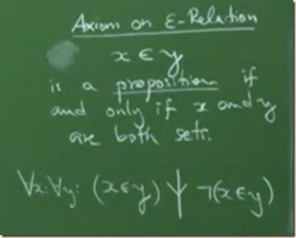 physics set theory axioms FZ 6
