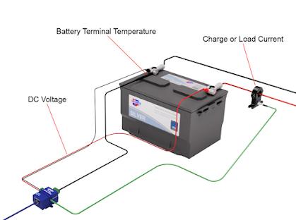 Batere Monitoring System dengan AKCP
