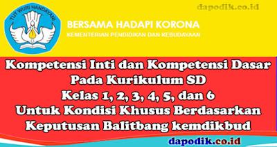 Kompetensi Inti dan Kompetensi Dasar Pada Kurikulum SD Kelas 1, 2, 3, 4, 5, dan 6