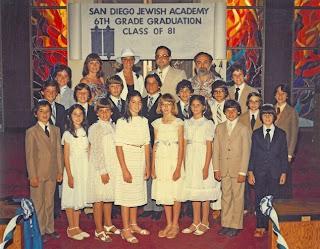 Classes 1979-1999