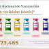 México suma 109.4 millones de vacunas de siete diferentes farmacéuticas
