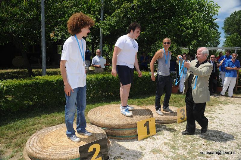 Premiazione Studenteschi e GdG 2009 - RIC_3651.JPG