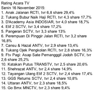 rating d'academy asia vs rating elif season 2