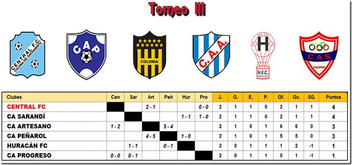Tabla - Torneo III - Fecha 2
