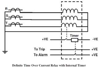 definite-time-over-current-relay