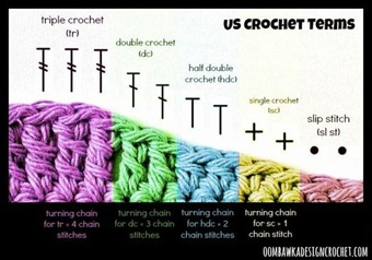 @@@crochet symbol stitches1