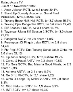 rating grand final stand up comedy academy indosiar