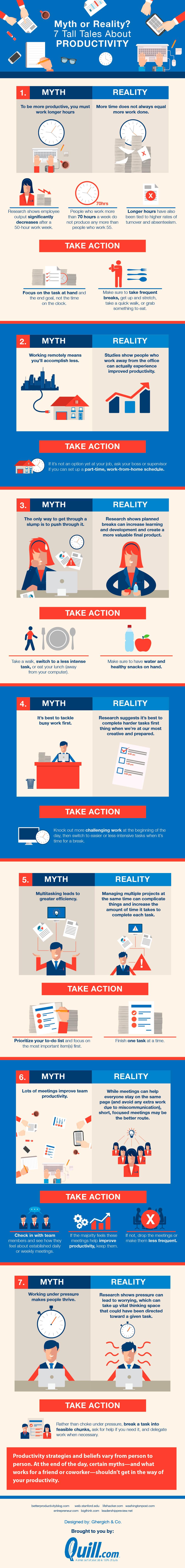 7 mitos sobre la productividad. Consejos para aprender a ser más eficiente