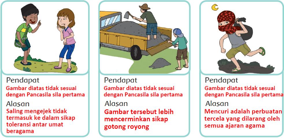 Kunci Jawaban Halaman 14, 15, 16, 17, 18, 19, 20 Tema 4 Kelas 4