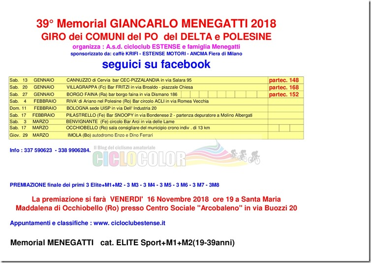 classifica-MEMORIAL--GianCarlo-MENEGATTI---2018-001