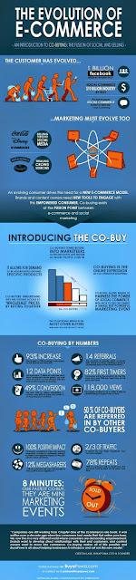 Infographix - Evolution-of-E-commerce-Infographics.jpg