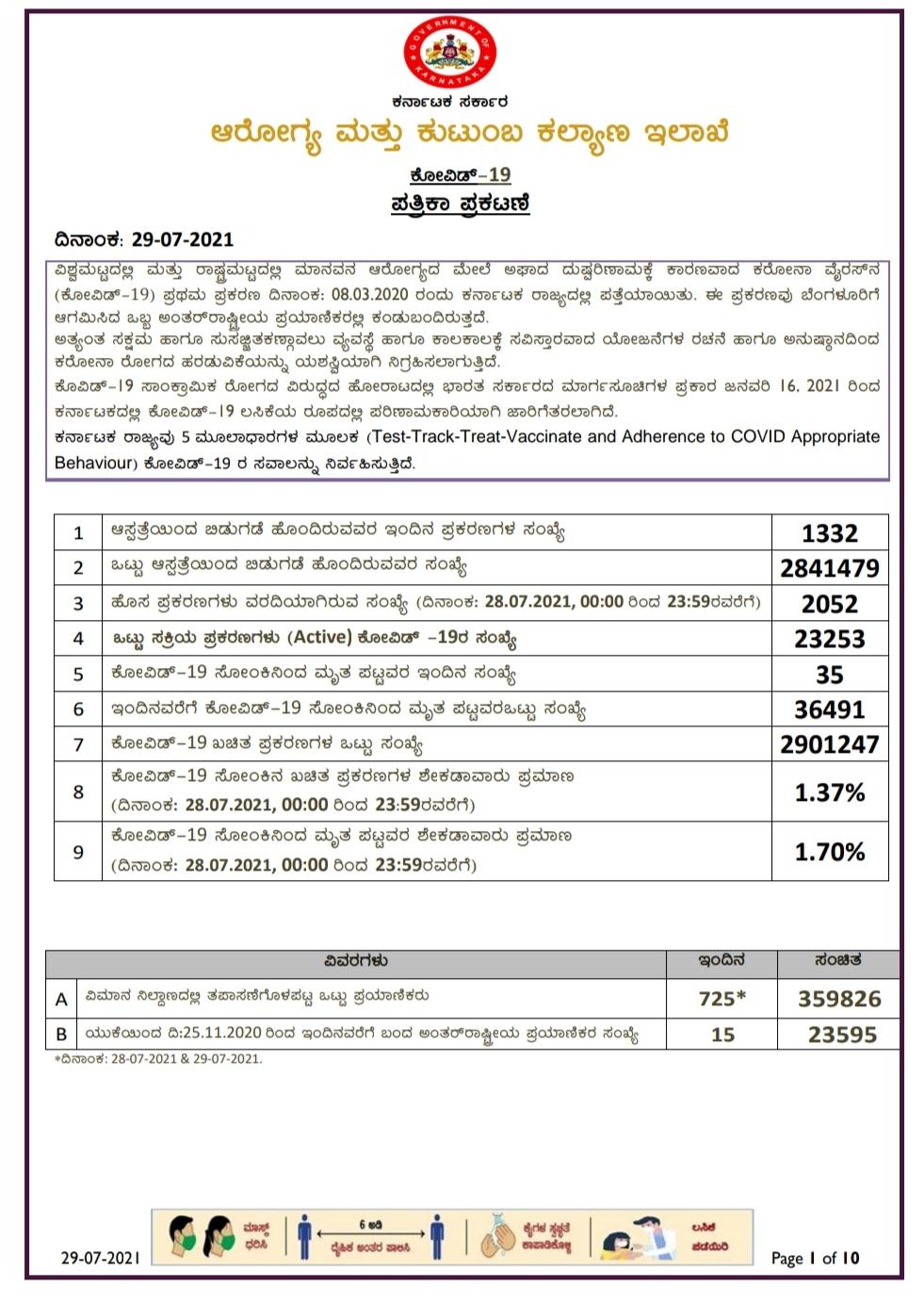 Covid 19 Midia Health Bulletin of 29-07-2021