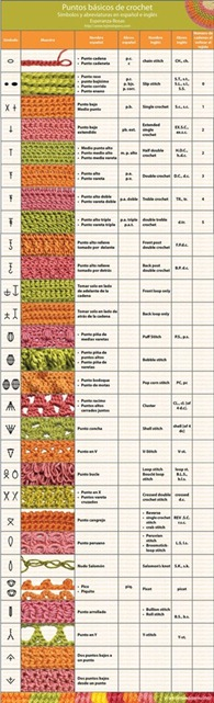 @@@crochet symbol stitches0