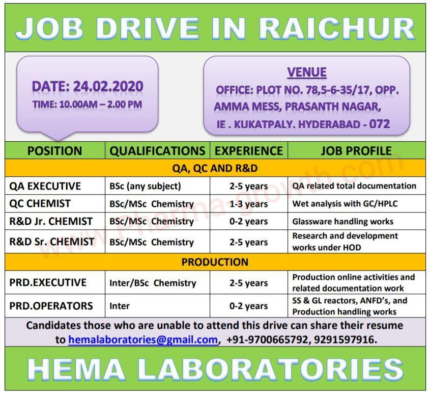 HEMA LABORATORIES – Walk-In Interview for Multiple Positions (20+ Positions) 24th Feb' 2020 @ Hyderabad