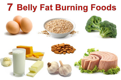 How to Lose Belly Fat and Get Perfect Abs Quickly