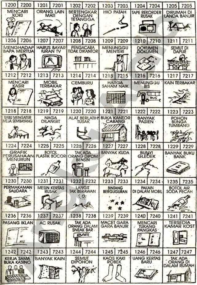 Daftar Buku Mimpi 4D dengan Nomor Togel Abjad 1200 – 1247 dan 7200 – 7247