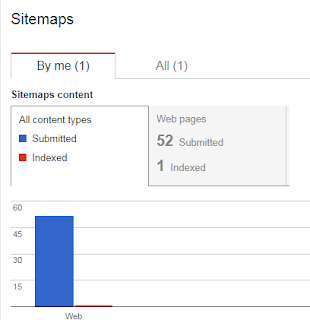 google does not index my site map google product forums