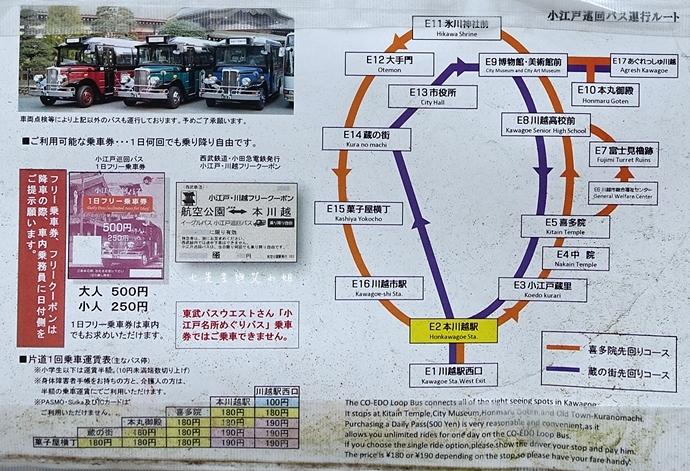 22 西武鐵道特急 川越一日遊 行程推薦