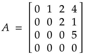 example of 4 x 4 nilpotent matrix
