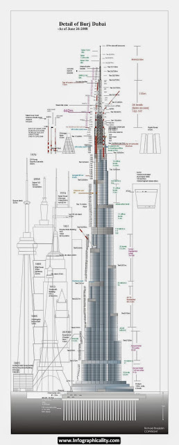 Infographix - Burj%2BDubai%2BTower%2B1%2Bwww.infographicality.com.jpg