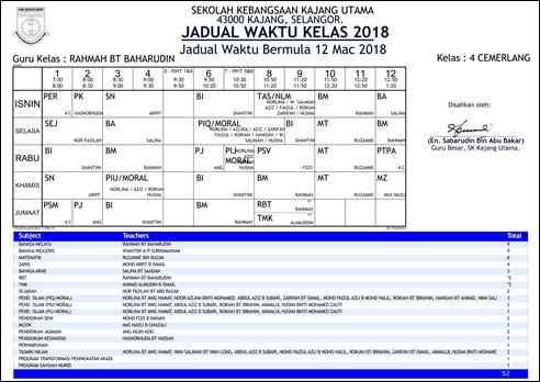 Jadual Waktu Kelas 12.3.2018_010