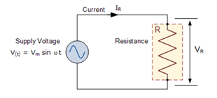 AC-supply-resistance