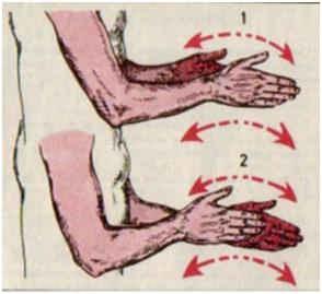 Растирание ладоней рук