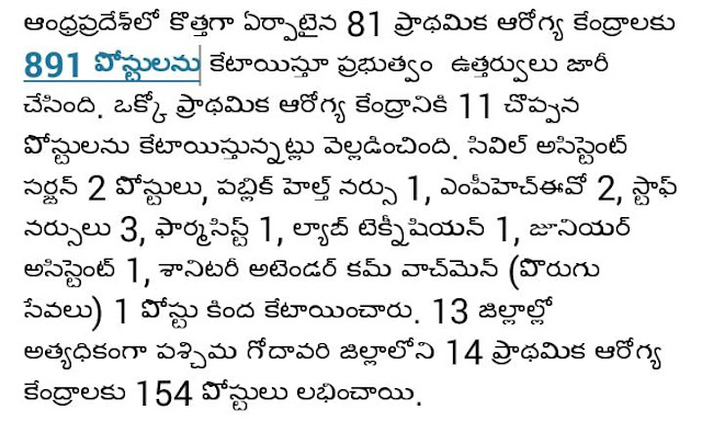AP Primary Health Centres 891 posts notification