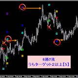 USD/JPY M5 9月勝率84.68%リアルタイムで確認した直近シグナル9.30まで
