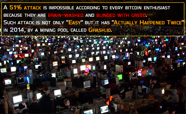 Biggest Myth: 51% attack Is Impossible & Bitcoin Is Unstoppable
