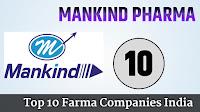 Mankind pharma Limited