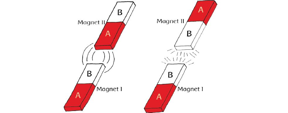 Kunci Jawaban Halaman 92, 93, 95, 96, 98, 100, 101 Tema 7 Kelas 4